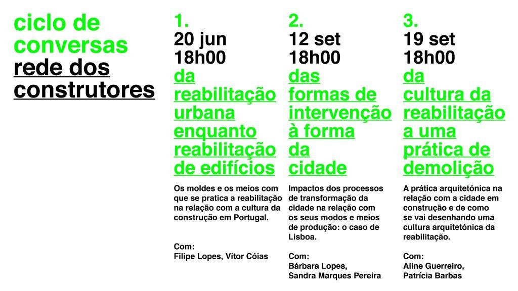 REDE DOS CONSTRUTORES | CICLO DE CONVERSAS: CIDADE ESTALEIRO